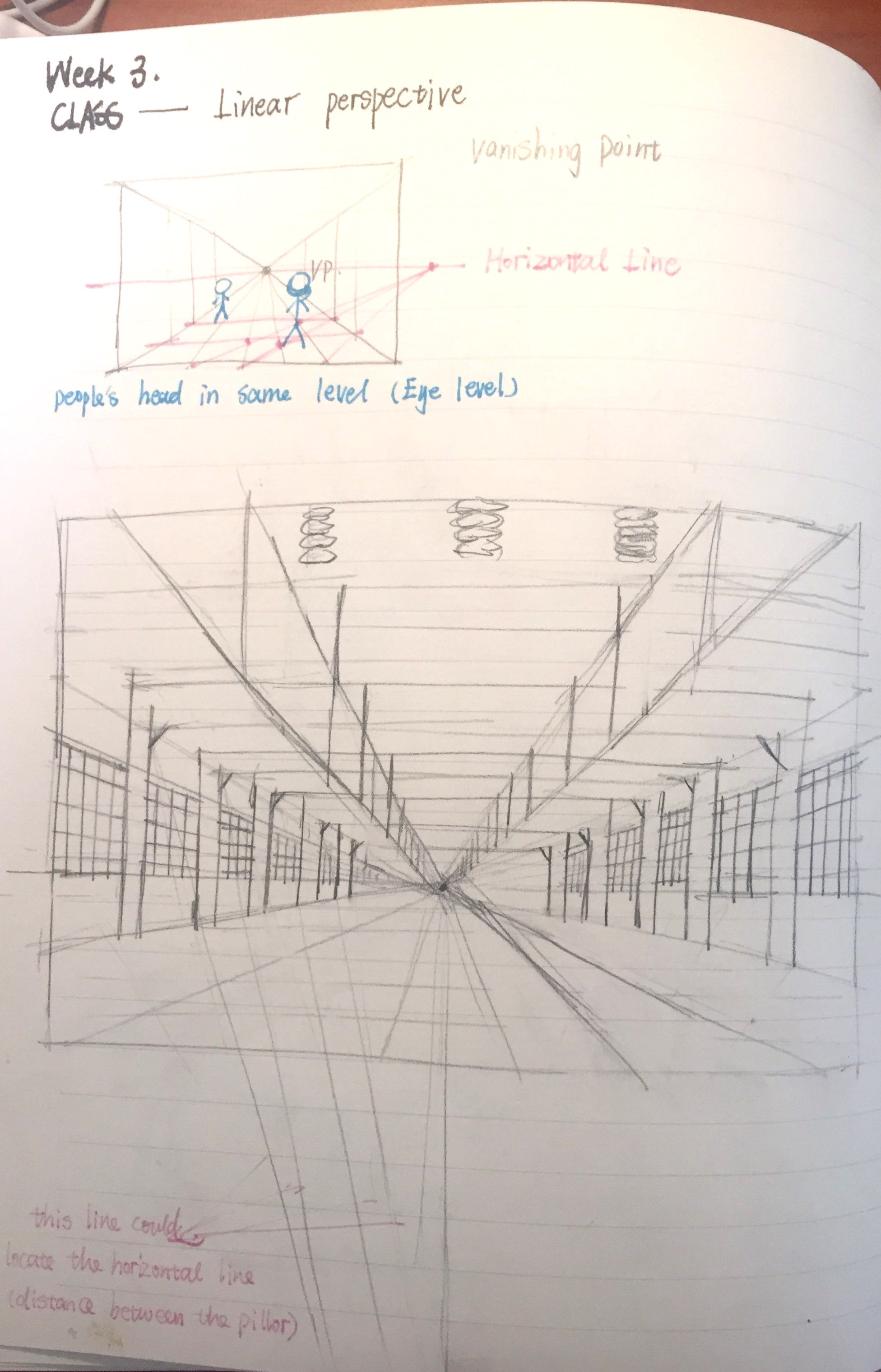week 3 one point perspective creativity through sketching